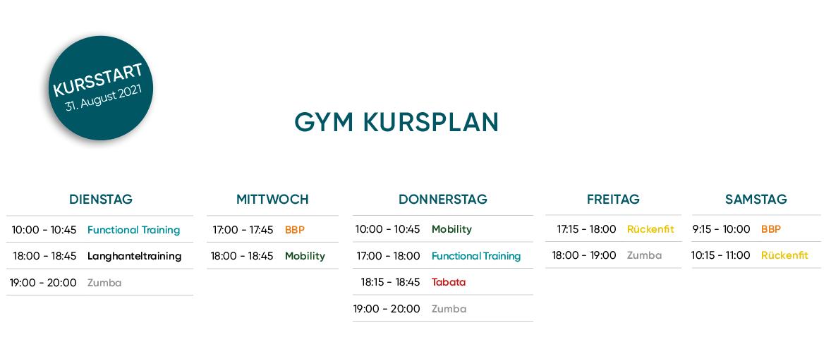kursplan-fitness-therme-lindau